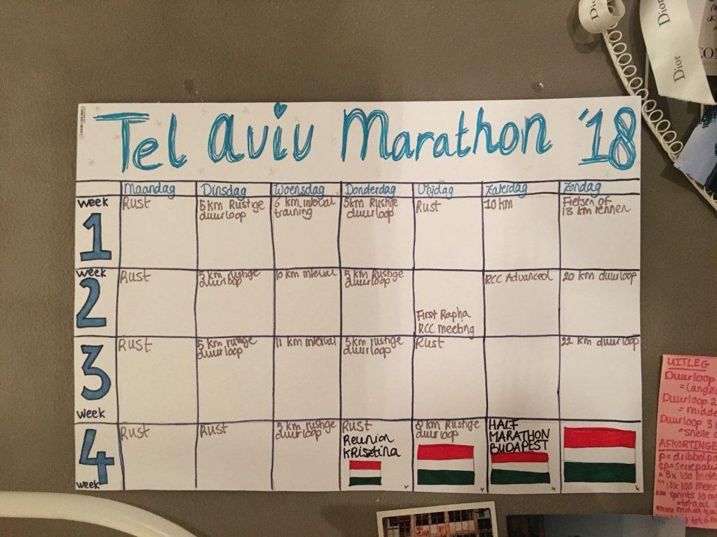Marathon schema